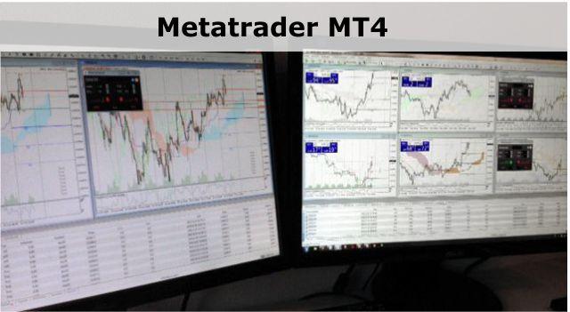 Metatrader MT4