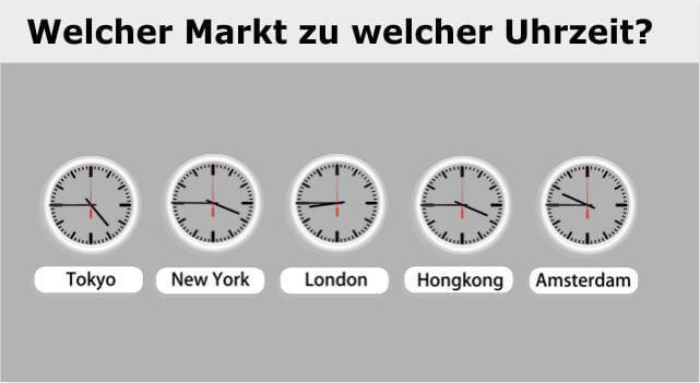 Zu welcher Uhrzeit welchen Markt