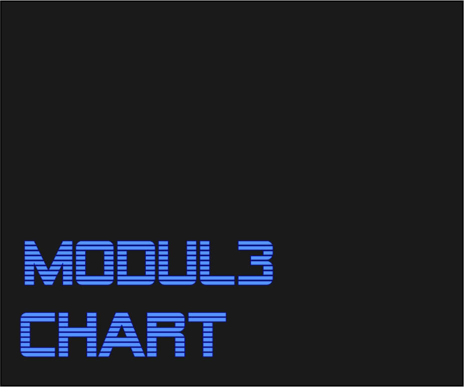 Profitabel Traden Modul 3